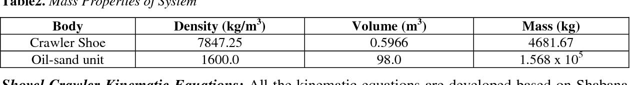 figure 3[9